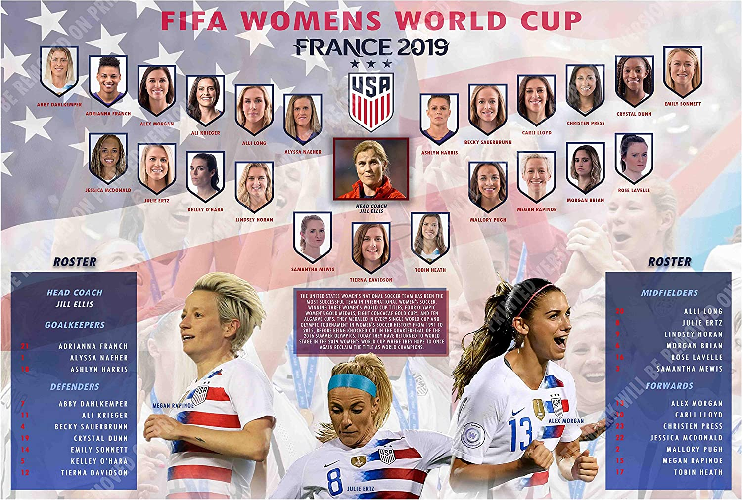 USWNT Poster US Womens Soccer Team Poster 2019
