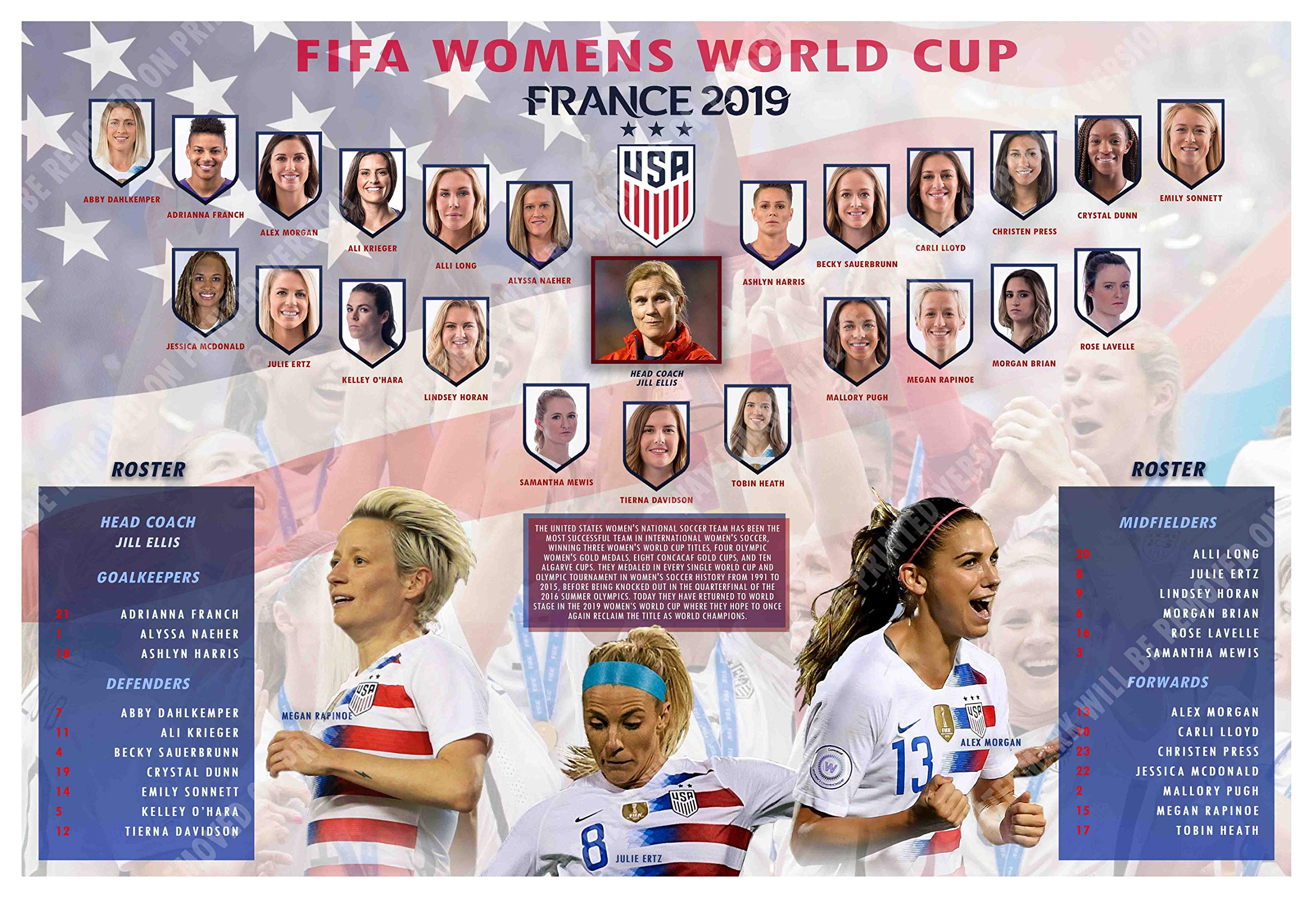 PosterWarehouse2017 The 2019 U.S. Women's World Cup Soccer Team Commemorative Poster by PosterWarehouse2017