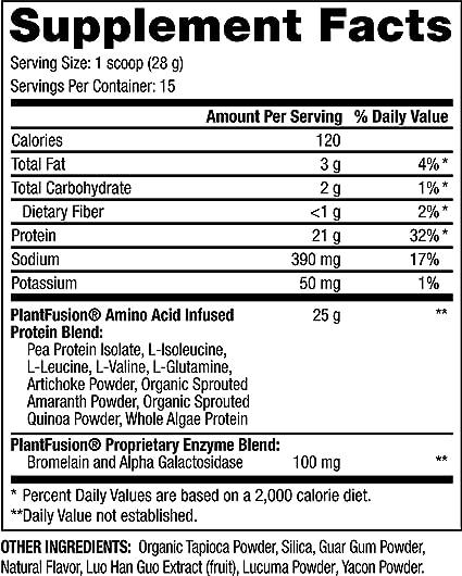 Amazon.com: Suplemento de dieta de Plant Fusion, SP91/28 1 ...