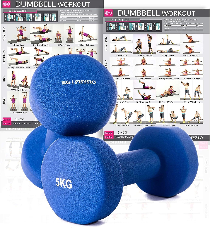 venduti in coppia free Pull Out A3/doppio parete poster KG Physio manubri in neoprene per donne e uomini Ideale per allenamento in casa