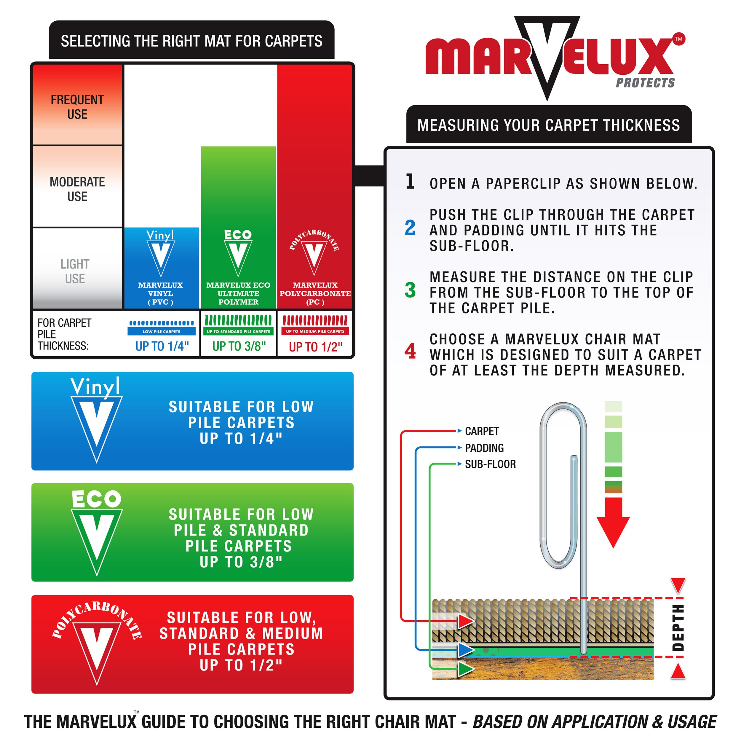 Marvelux 48'' x 60'' ECO (Enhanced Polymer) Rectangular Chair Mat for Low and Standard Pile Carpets | Transparent Carpet Protector | Multiple Sizes by Marvelux (Image #5)