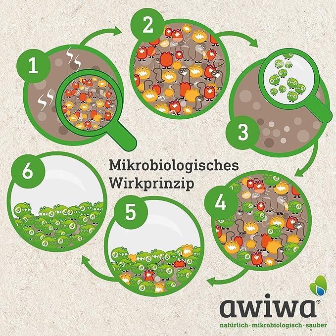 awiwa biopuro bio neutralizador de olor eliminador de olor olores para contenedores, biotonnen, cubo de basura Cubo para pañales (concentrado, ...