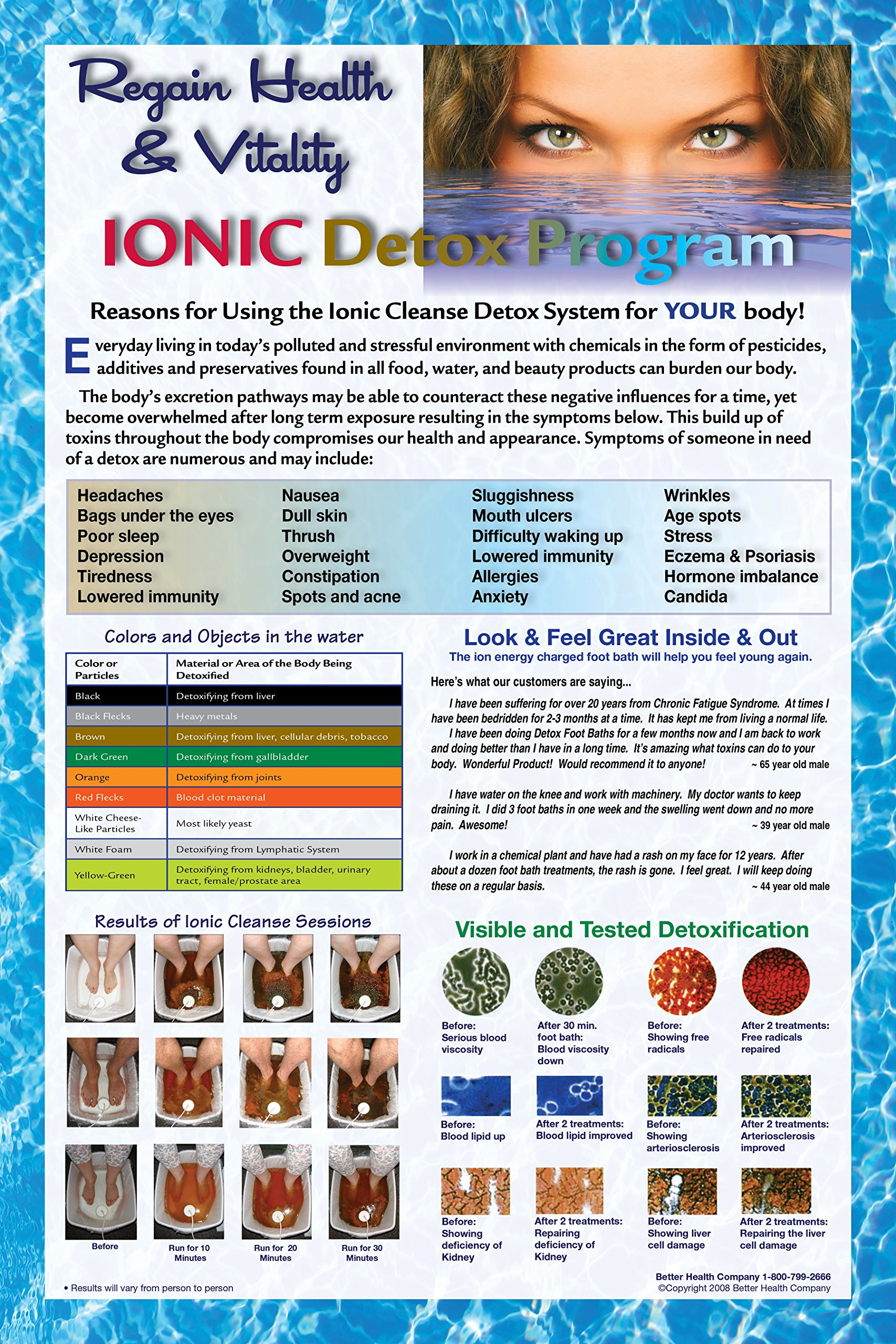 LARGE SIZE 24 X 36, Ion Detox Ionic Foot Bath Spa Chi Cleanse Promotional Poster. Increase your Detox Foot Spa Sessions and Increase Income. Colorful Promotional Poster for Detox Foot Spa