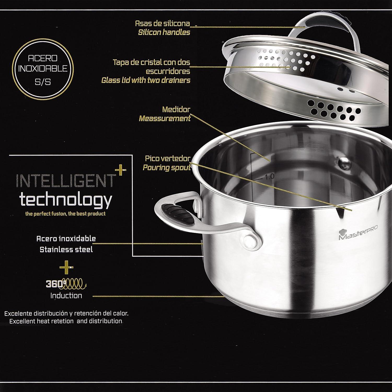 MasterPro Tartera 28x7.5 cm con tapaacero Inoxidable Apta para inducción Gravity, Acero, Plateado, 28 cm: Amazon.es: Hogar