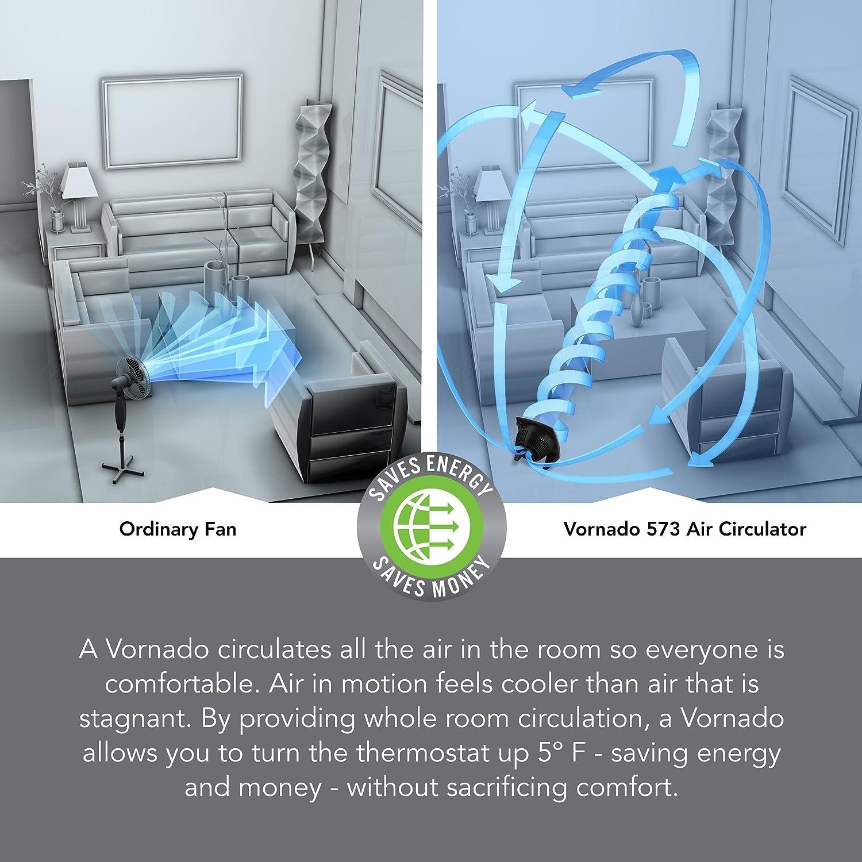 Vornado 573 - Air Circulator: Amazon.co.uk: Kitchen & Home