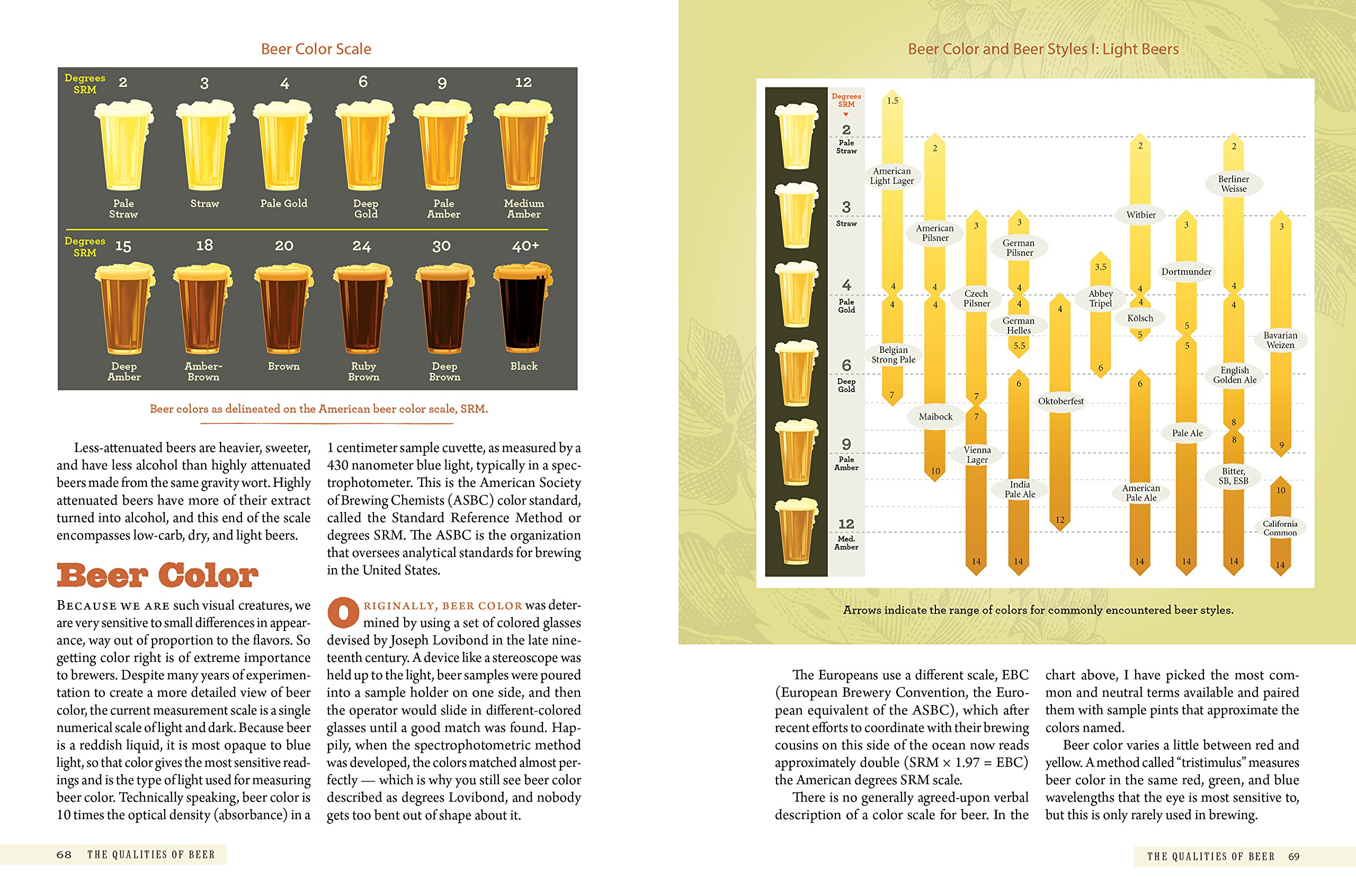 Tasting Beer An Insiders Guide To The Worlds Greatest Drink