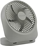 Amazon Price History for:O2 COOL Fan 8 inch Battery or Electric Operated Indoor/Outdoor Portable Fan with AC adapter, Tilts 90 Degrees