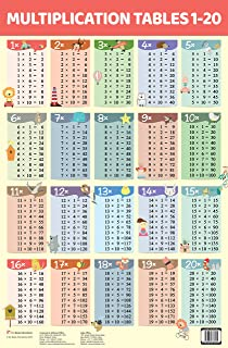 Buy Multiplication Table 1 - 20 Book Online at Low Prices in
