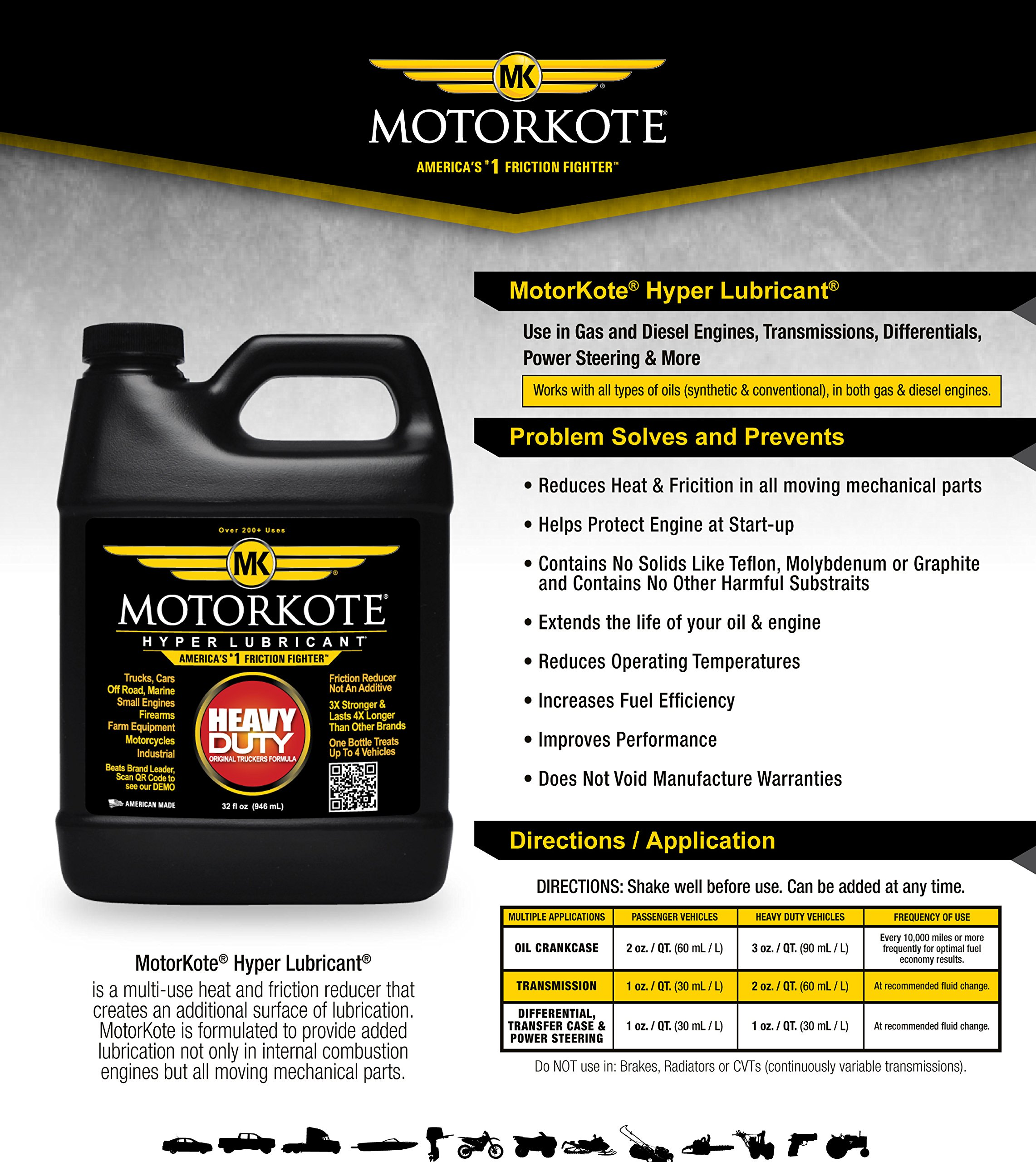 Motorkote MK-HL32-06-6PK Heavy Duty Hyper Lubricant, 32-Ounce, 6-Pack by Motorkote (Image #4)