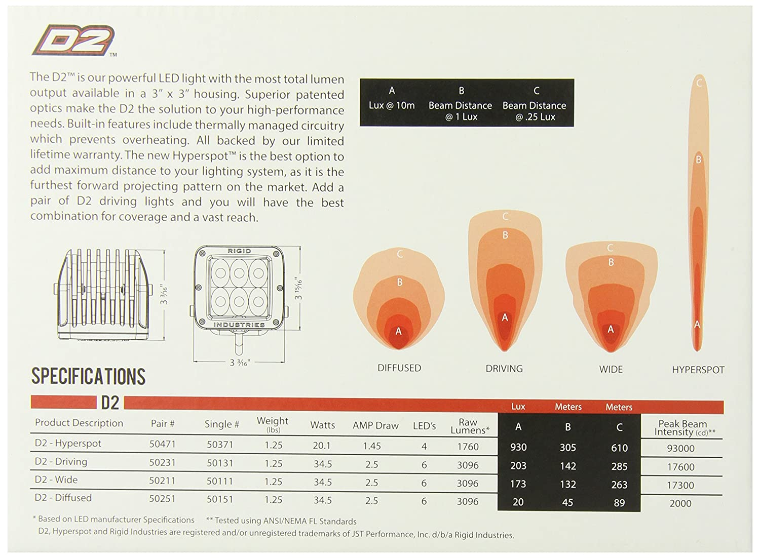 Rigid Industries 50231 D2 Driving Light Set Of 2 Lights Wiring Diagram Automotive