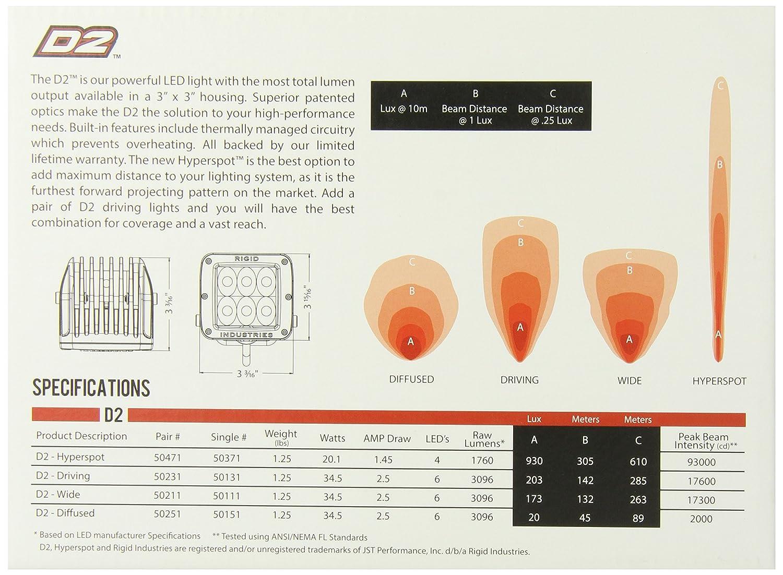 Rigid Industries 50231 D2 Driving Light Set Of 2 Lights Wiring Diagram Automotive