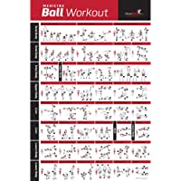"""NewMe Fitness Medicine Ball Workout Poster Laminated :: Illustrated Guide with 40 Body Sculpting & Strengthening Exercises :: Great for Home or Gym, for Men & Women, 20"""" x 30"""