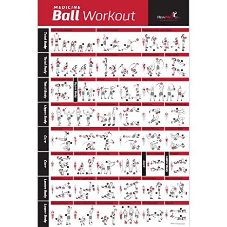 NewMe Fitness Medicine Ball Workout Poster Laminated Illustrated Guide With 40 Body Sculpting