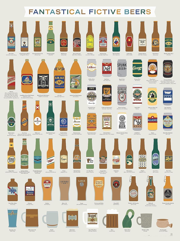 Amazon.com: Fictional – Póster de cerveza Fantastical ...