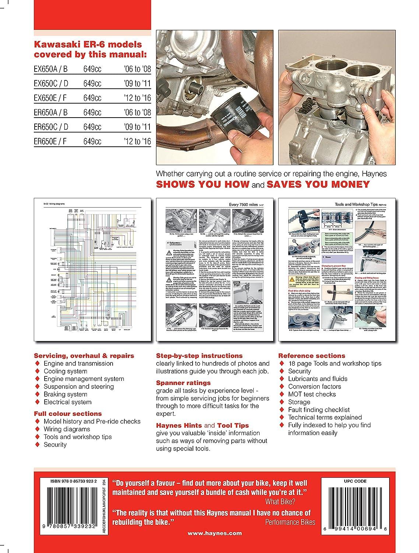Kawasaki Er 6 6f 6n 2006 2016 Haynes Manual Star 650 Wiring Diagram On Christmas Lights Repair Car Motorbike