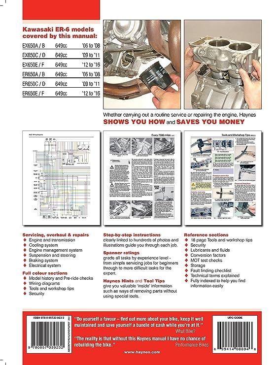 kawasaki er 6 er 6f & er 6n 2006 2016 haynes manual  kawasaki er 6 wiring diagram #11