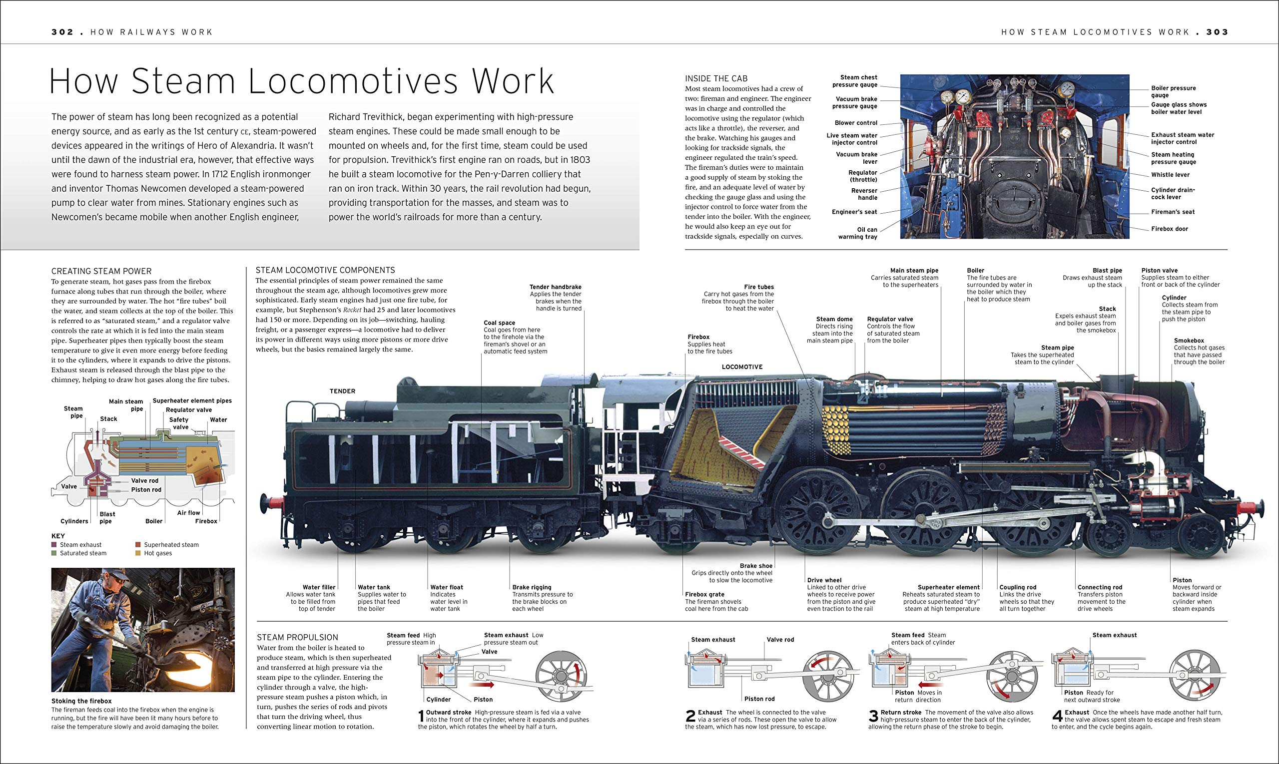 Train The Definitive Visual History Dk Smithsonian Institution 0790778022297 Amazon Com Books