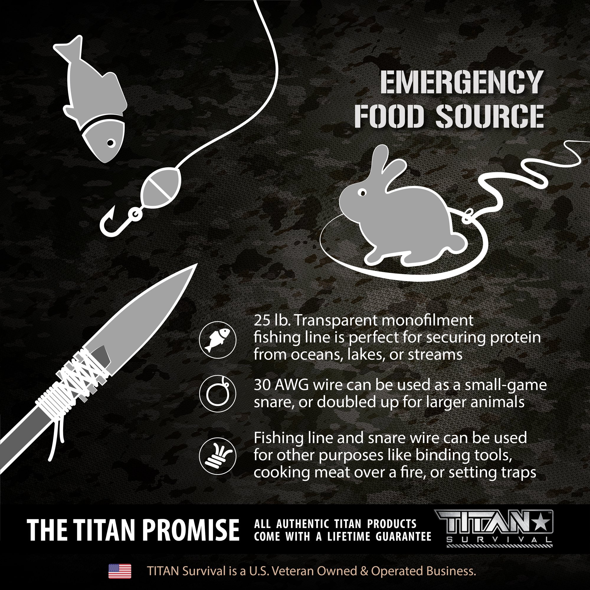 TITAN SurvivorCord | BRONZE | 100 Foot Hank | Patented Military Type III 550 Paracord / Parachute Cord (3/16'' Diameter) with Integrated Fishing Line, Fire-Starter, and Snare Wire by Titan Paracord (Image #3)