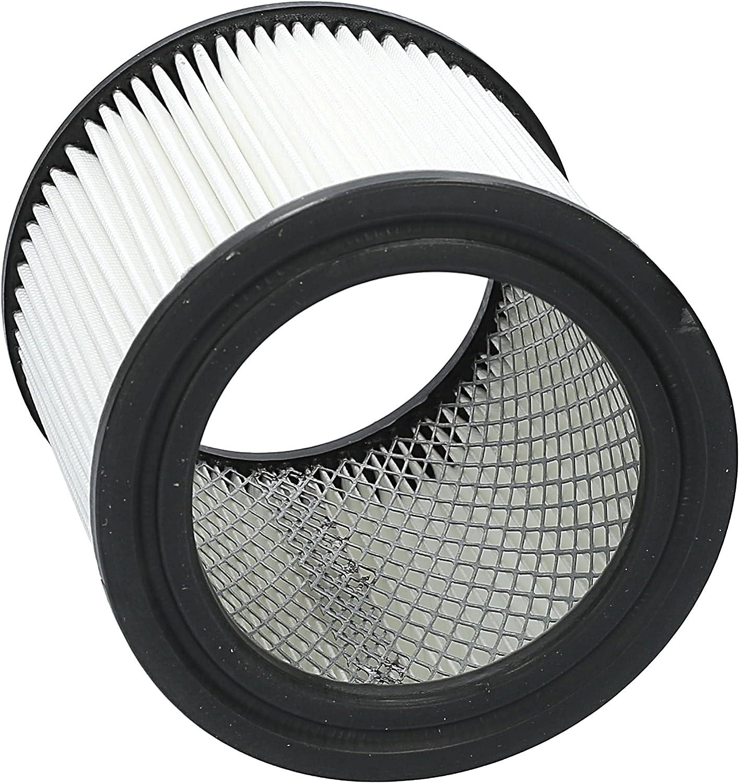 WESSPER® Filtro de cartucho para aspirador Nilfisk Buddy II 18 (Para uso húmedo y seco): Amazon.es: Hogar