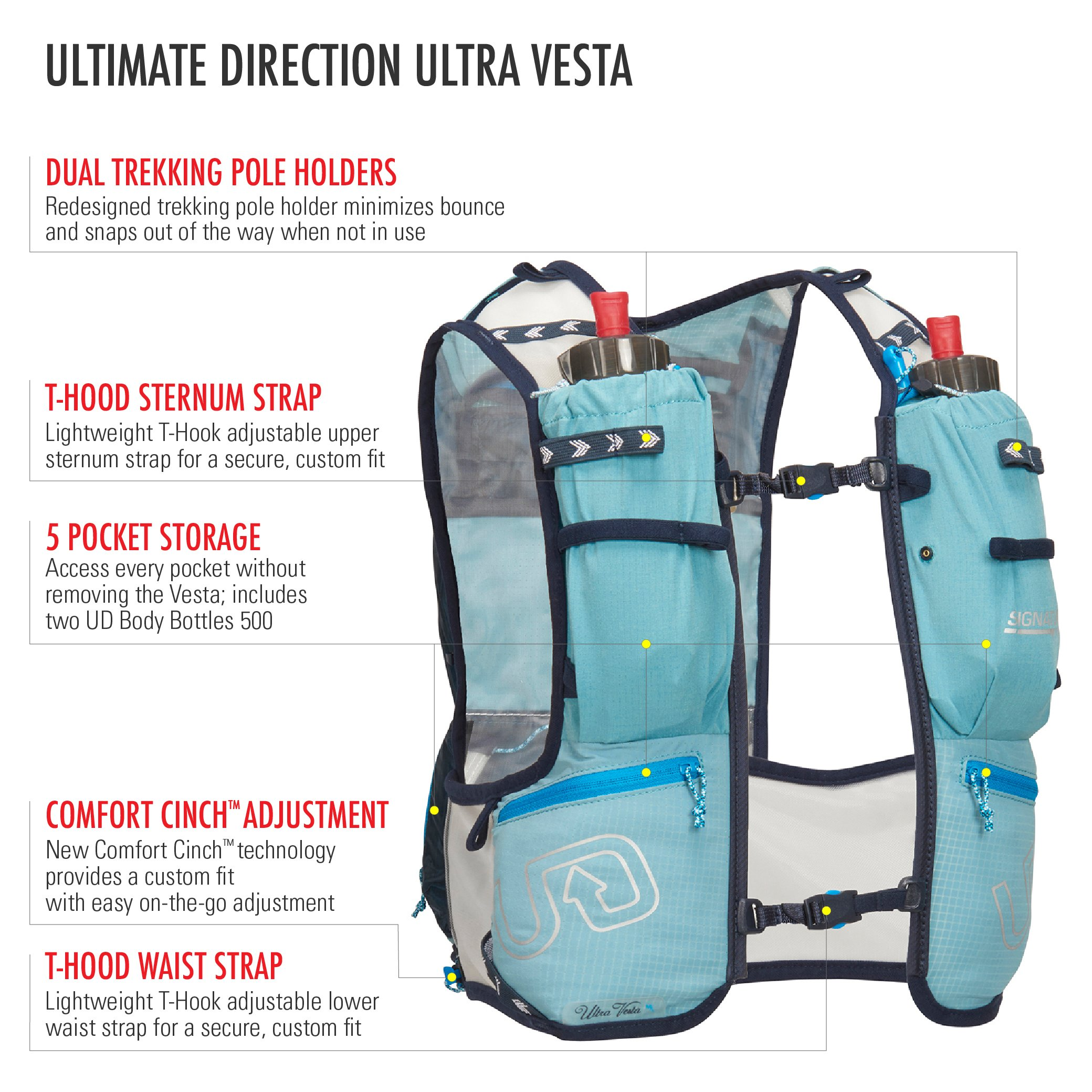 Ultimate Direction Womens Ultra Vesta 4.0, Coral, X-Small/Small by Ultimate Direction (Image #3)