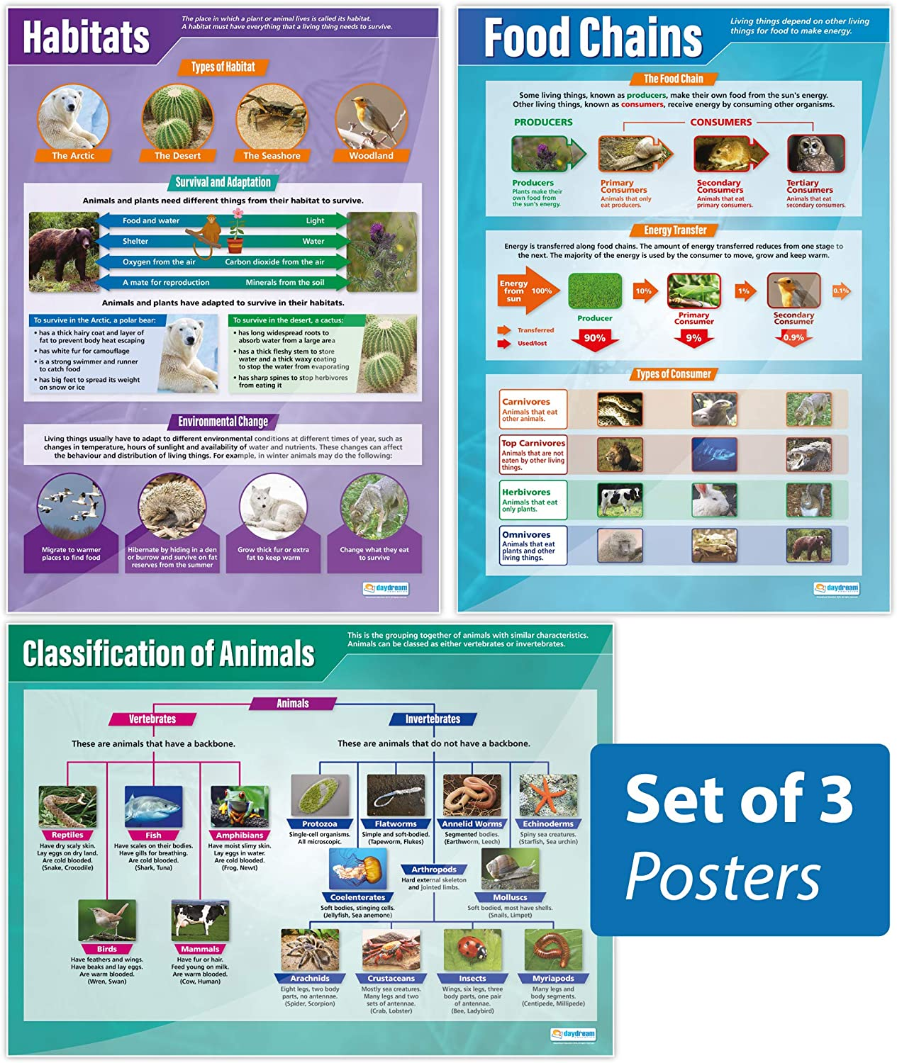 """Habitats Poster Pack - Set of 3   Science Posters   Gloss Paper Measuring 33"""" x 23.5""""   STEM Charts for The Classroom   Education Charts by Daydream Education"""