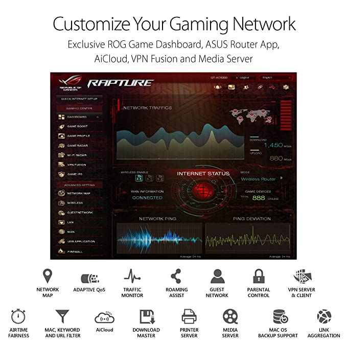 ASUS Gaming Router Tri-Band WiFi (up to 5334 Mbps) for VR & 4K