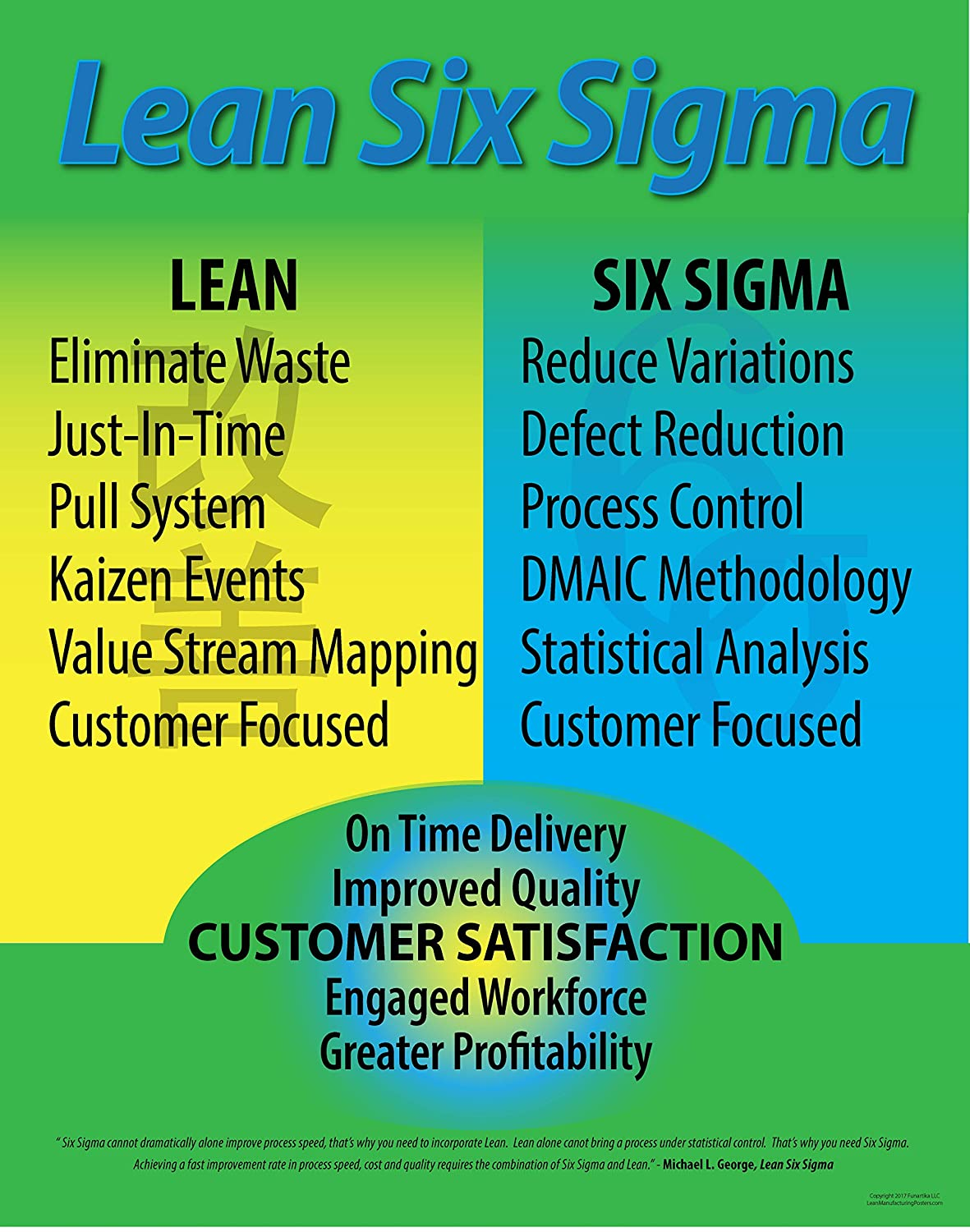 Amazon lean six sigma poster office products xflitez Gallery
