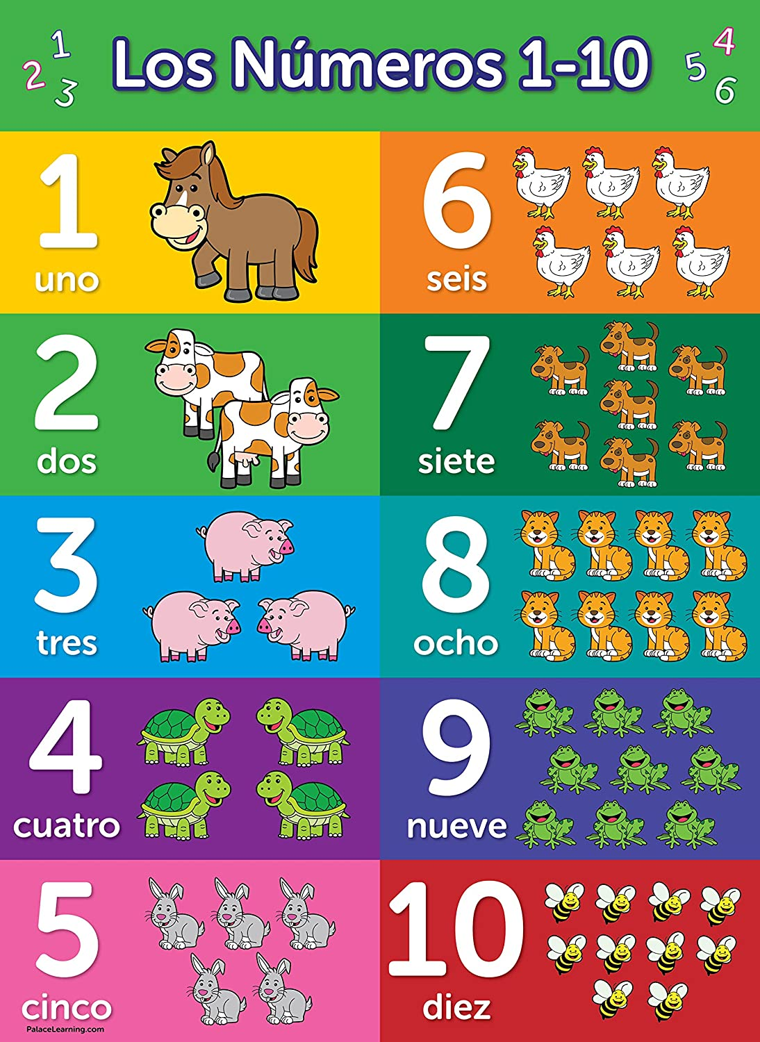 Amazon.com : 10 LAMINATED Spanish Educational Posters For Toddlers ...