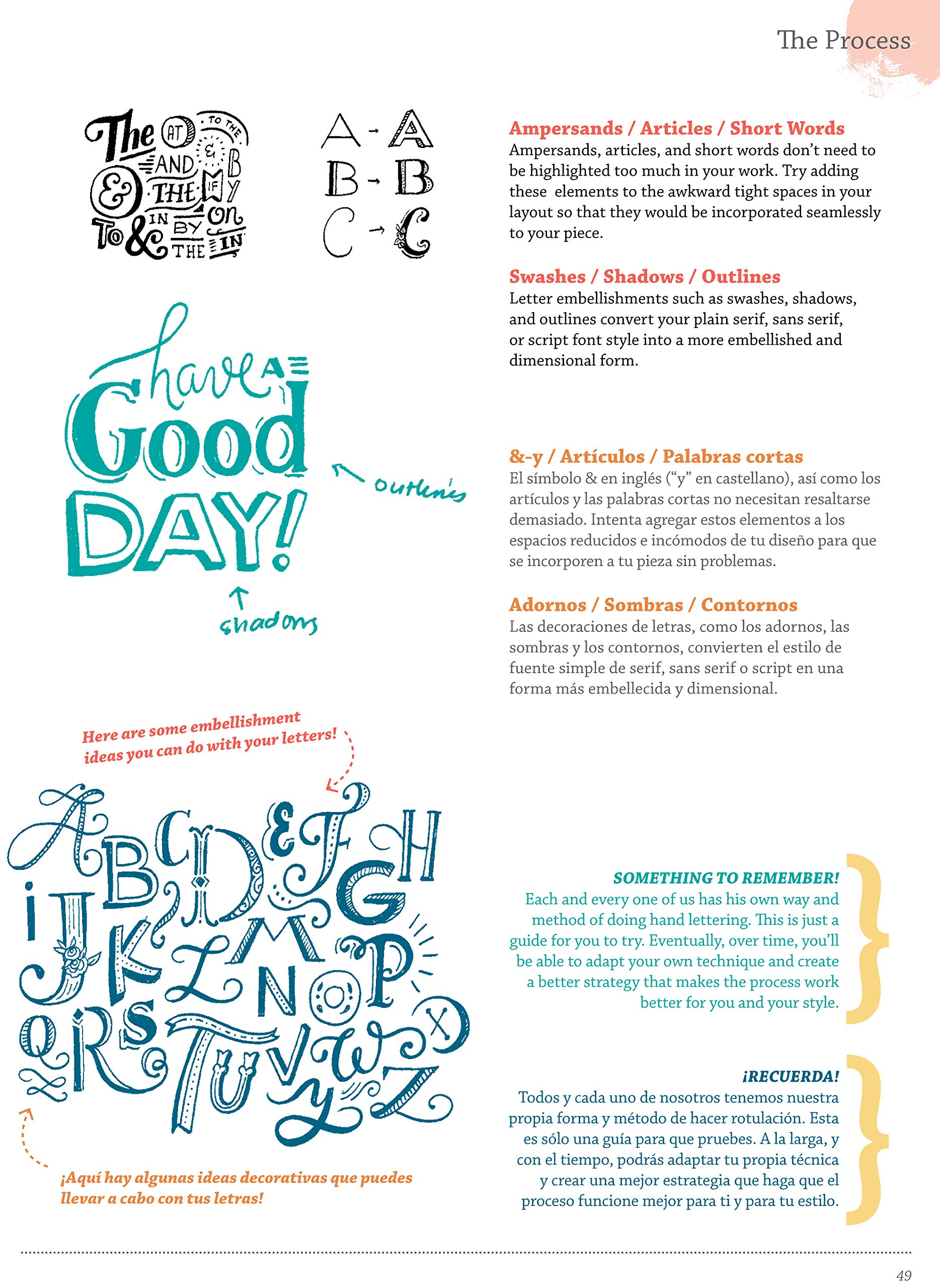 The ABCs of Hand Lettering (English and Spanish Edition): Abbey Sy: 9788416500796: Amazon.com: Books