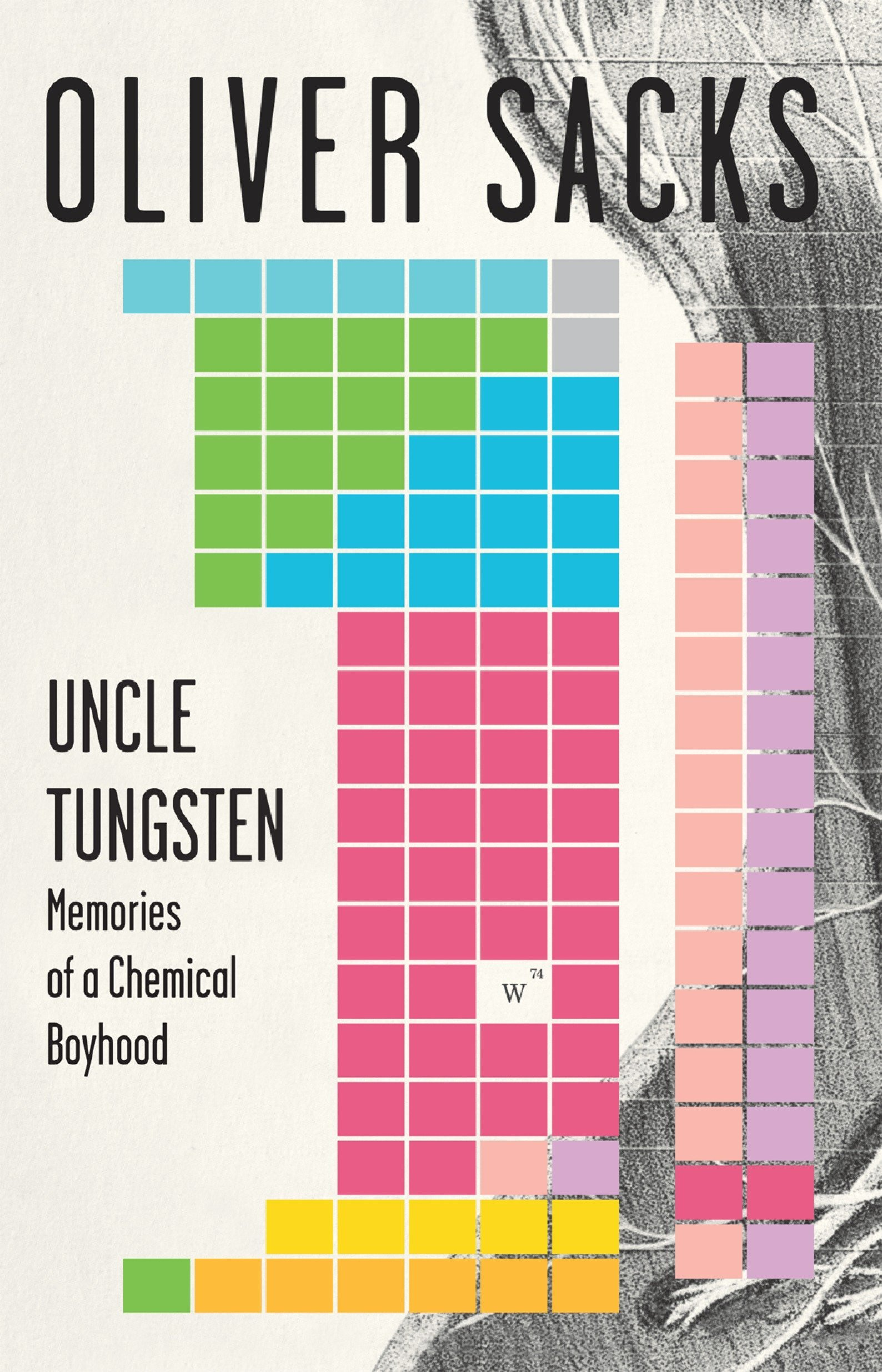 Uncle tungsten memories of a chemical boyhood oliver sacks uncle tungsten memories of a chemical boyhood oliver sacks 9780375704048 amazon books urtaz Image collections