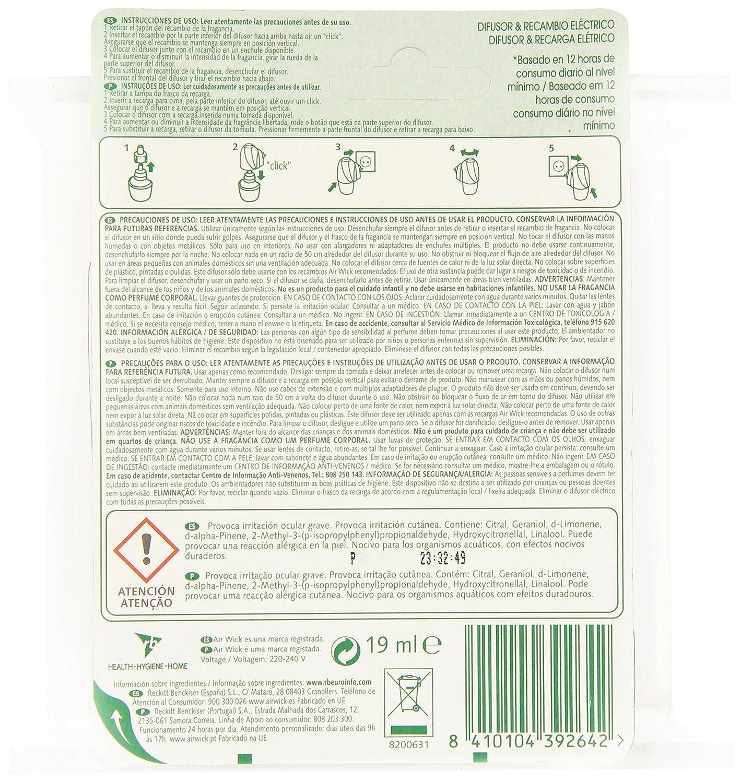 Air Wick - Ambientador Eléctrico Nenuco: Amazon.es: Alimentación y bebidas