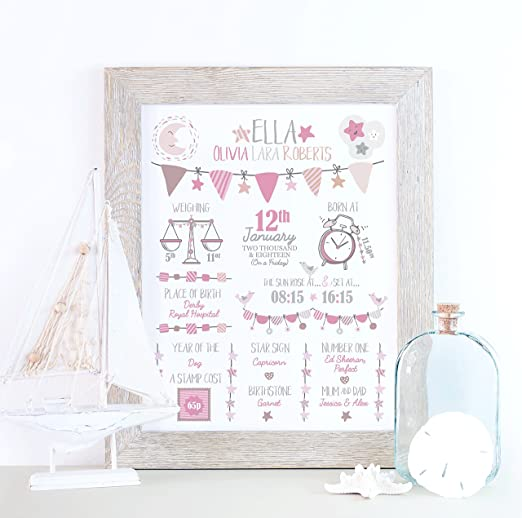 A4, Unframed Personalised New Born Baby Birth Birth Details Nursery Gift Picture Poster