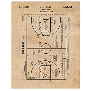 Vintage Basketball Court Patent Poster Prints, Set of 1 (11x14) Unframed Photo, Wall Art Decor Gifts Under 15 for Home, Office, Garage, Man Cave, Gym, College Student, Teacher, Player, Coach, NBA Fan