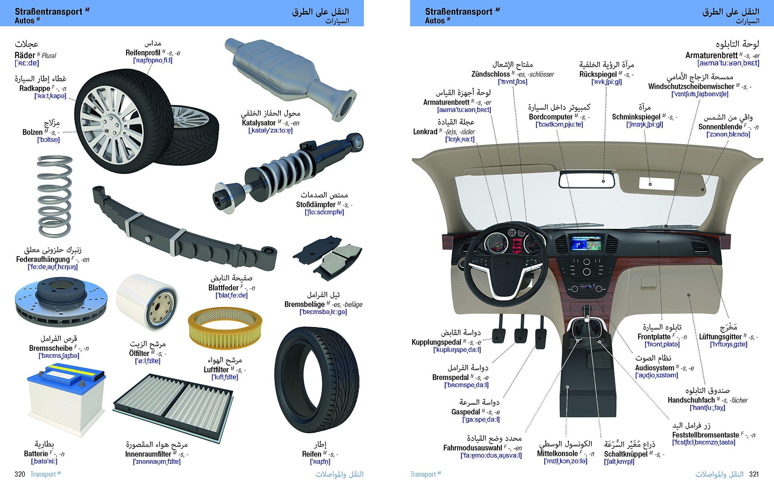 Erfreut über Autoteile Lernen Bilder - Schaltplan Serie Circuit ...