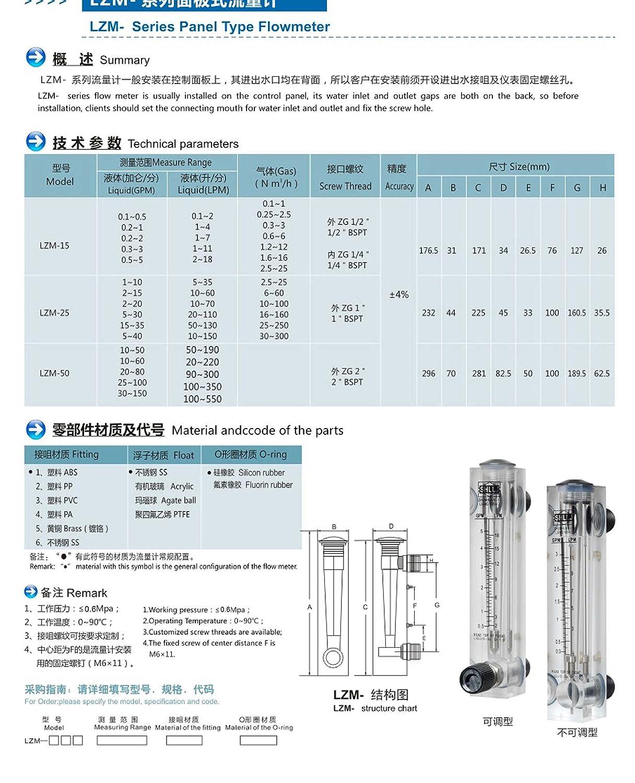 Amazon Lzm 25 Acrylic Panel Type Flow Meter For Watergasair