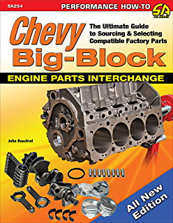 Chevy big blocks how to build max performance on a budget chevy big block engine parts interchange the ultimate guide to sourcing and selecting compatible fandeluxe Images