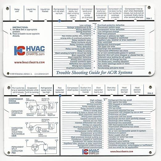 refrigeration solenoid wiring diagram amazon com hvac charts refrigeration and air conditioning systems  amazon com hvac charts refrigeration