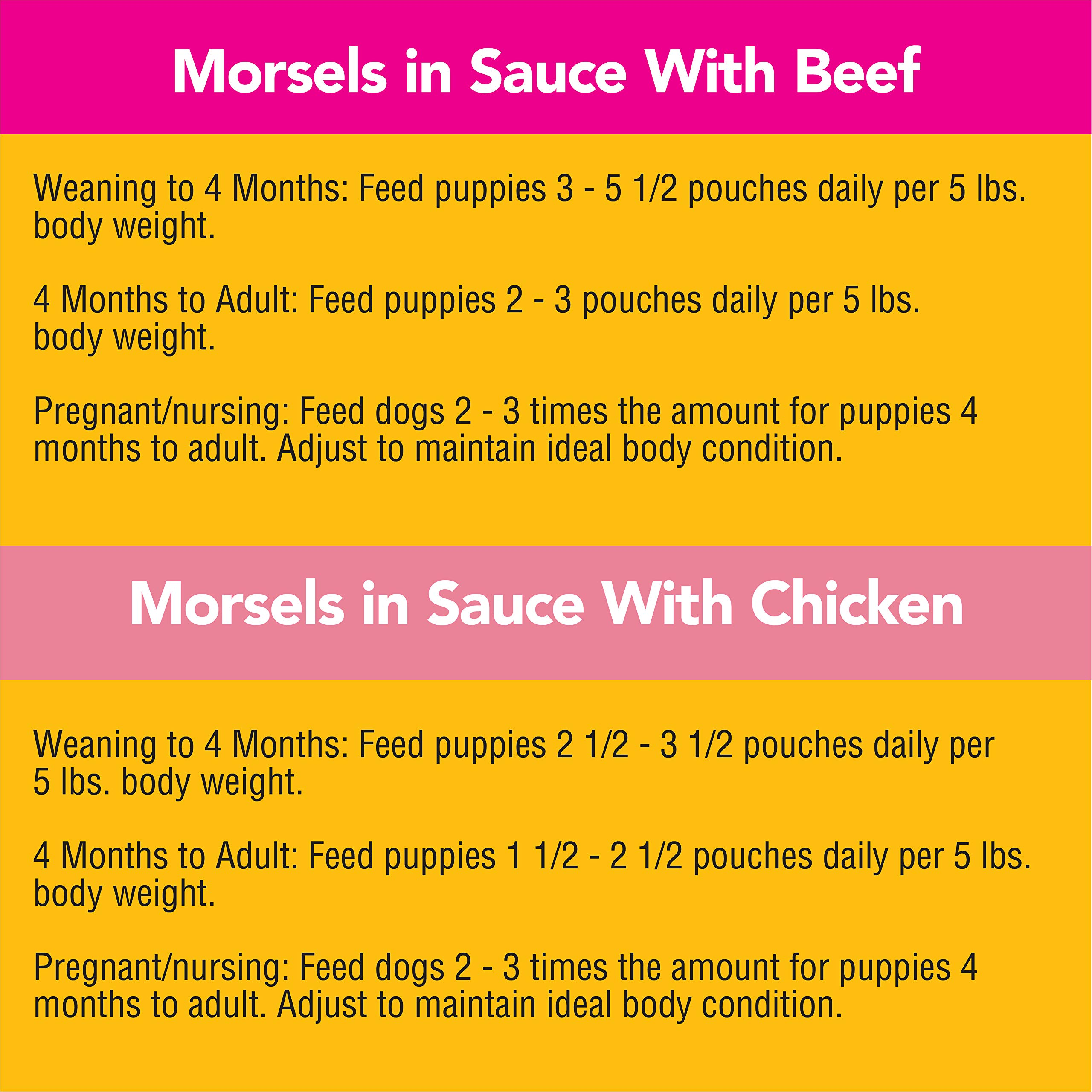 Pedigree CHOICE CUTS Puppy Morsels in Sauce Wet Dog Food Variety Pack Chicken Beef, (16) 3.5 oz. Pouches by Pedigree (Image #9)