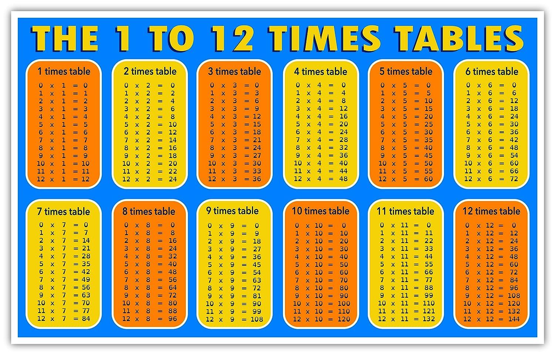 Amazon.com: La 1 A 12 veces cuadros multiplicación gráficos ...