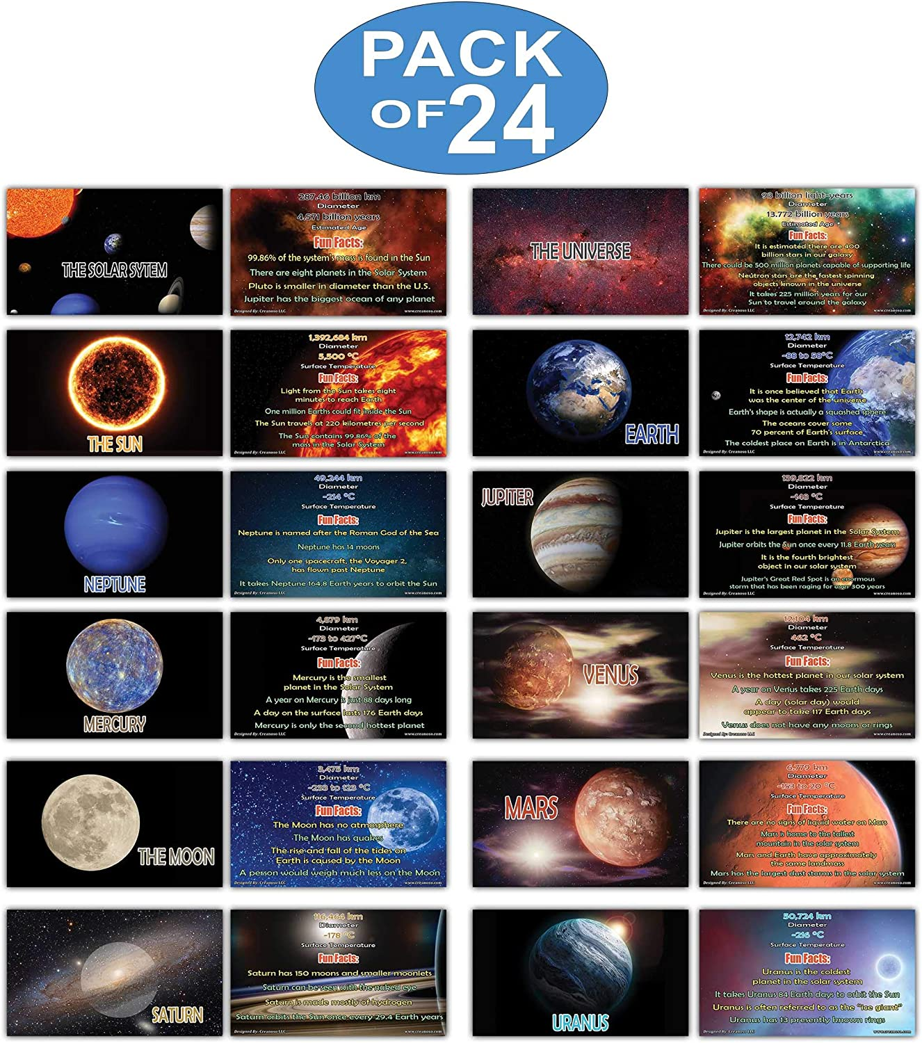 discount sales Creanoso Facts About Planet and Universe Flash ...