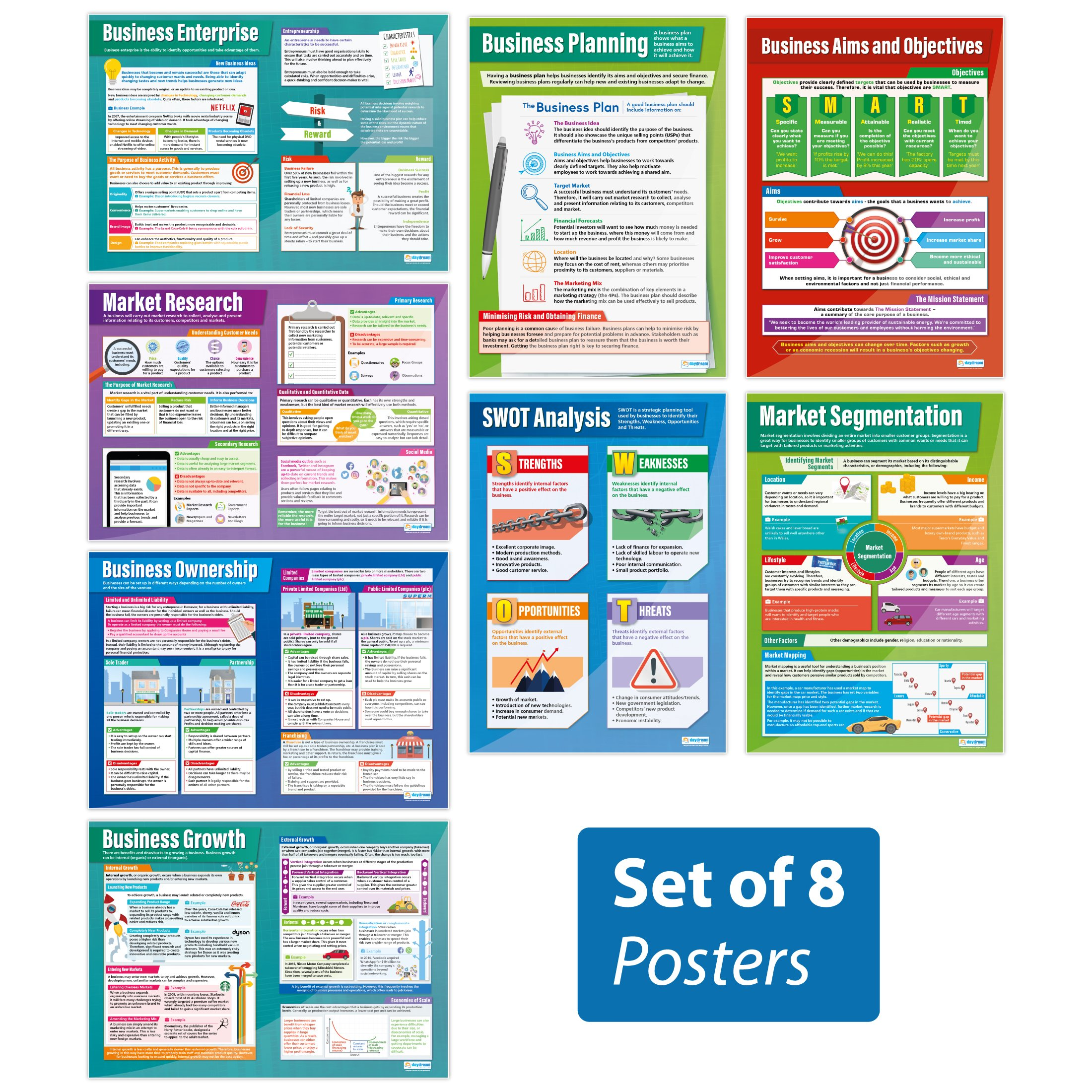 "Business Decisions Posters - Set of 8 | Business Posters | Laminated Gloss Paper Measuring 33"" x 23.5"" 