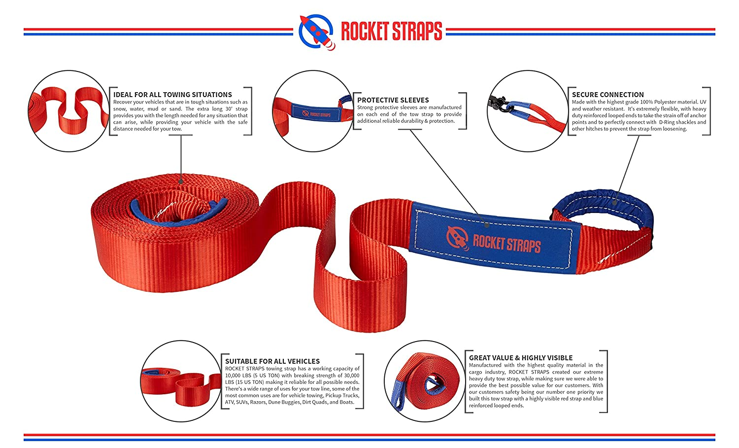 Rocket Straps 3 X 30 Extreme Heavy Duty Tow Strap Wide Range Pickup Diagram 30000 Lbs 15 Us Ton Rated Capacity Vehicle With Reinforced Loop Ends