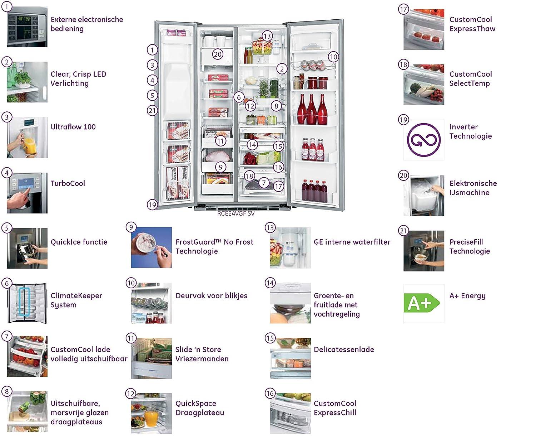 Berühmt General Electric Kühlschränke Bilder - Schönes Wohnungideen ...