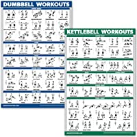 QuickFit Dumbbell Workouts and Kettlebell Exercise Poster Set - Laminated 2 Chart Set - Dumbbell Exercise Routine & Kettle Bell Workouts