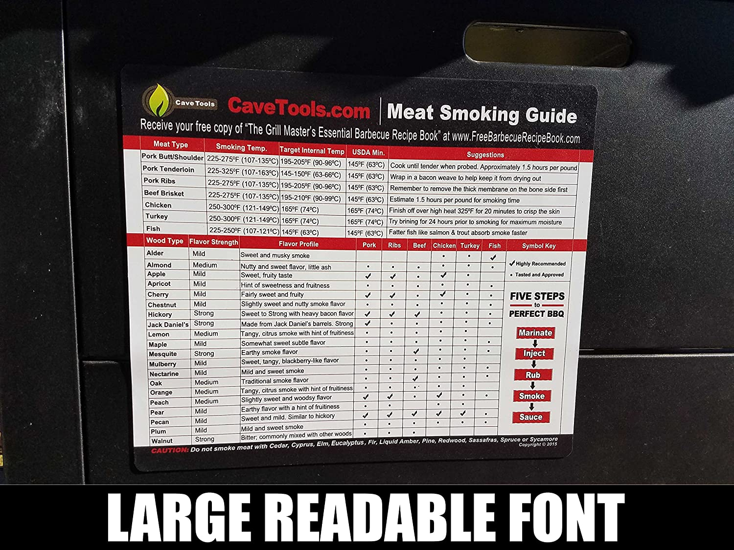 Amazon meat smoking guide large wood temperature chart amazon meat smoking guide large wood temperature chart outdoor magnet 20 types of flavor profiles strengths for smoker box chips chunks log nvjuhfo Images
