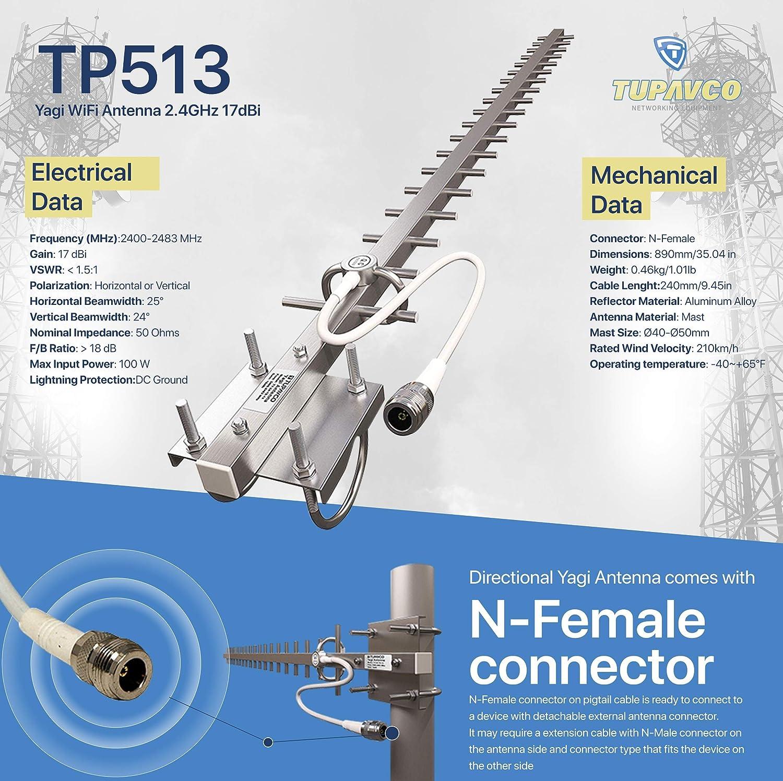Tupavco TP513 Yagi WiFi Antena de 2,4 GHz 17dBi de ángulo H: 25 ° V: 24 en el Exterior direccional Wireless Rojo