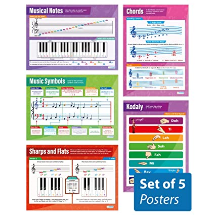 "Music Theory Posters - Set of 5 | Music Posters | Laminated Gloss Paper  measuring 33"" x 23 5"" 