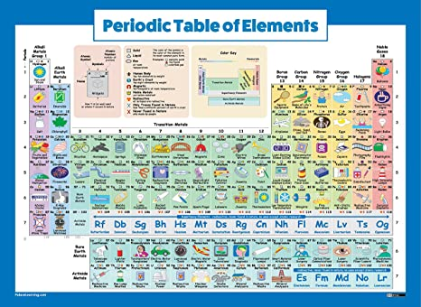 Painless Learning Periodic Table Placemat Prd 1