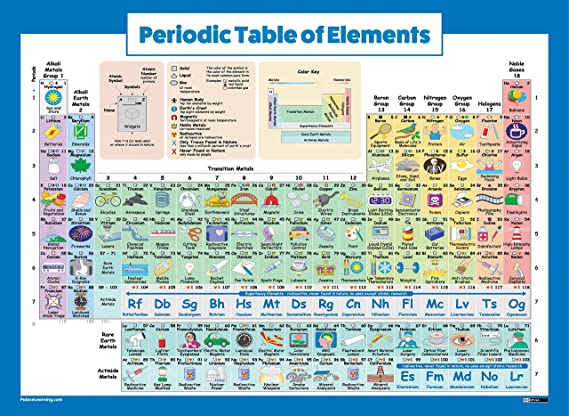 Amazon periodic table of elements poster for kids laminated amazon periodic table of elements poster for kids laminated 2018 science chemistry chart for classroom 18 x 24 posters prints urtaz Image collections