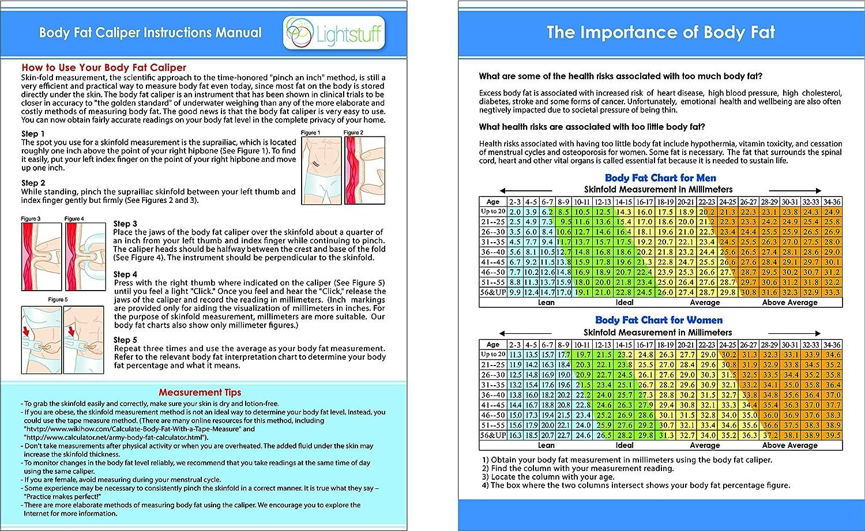 Amazon.com: Body Fat Caliper, Body Tape Measure, BMI Calculator ...